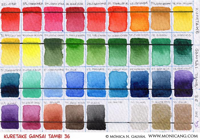 Kuretake Gansai Tambi 36 chart