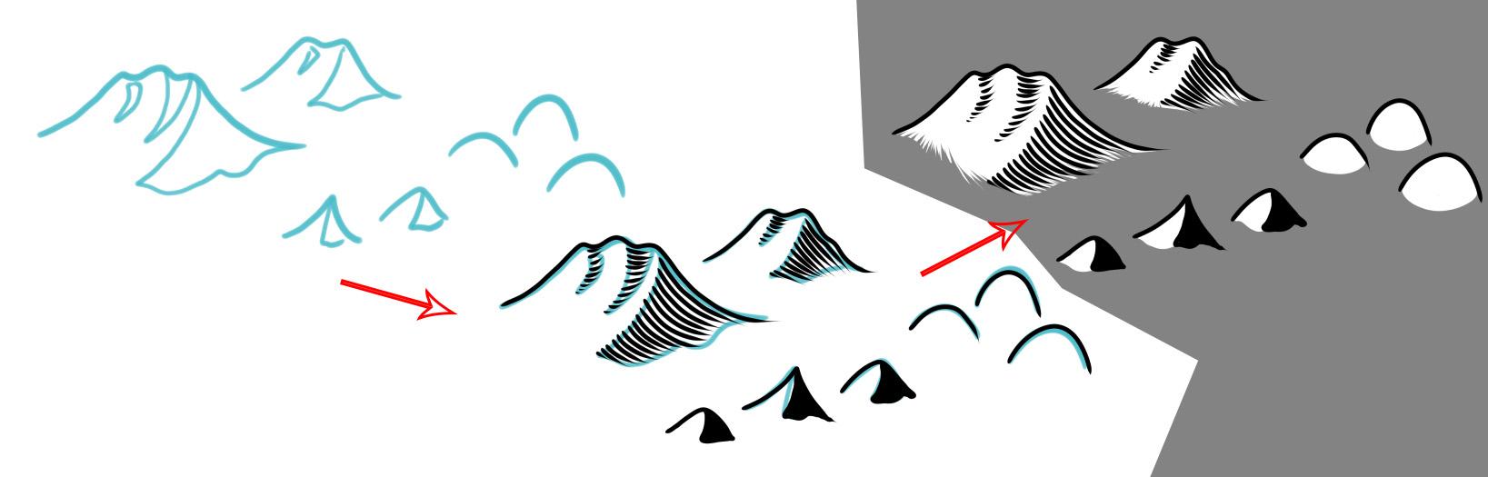 Diferentes pasos para la creación de un pincel.